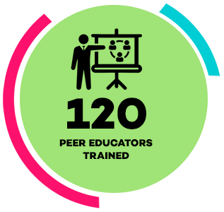 120_peer_educators