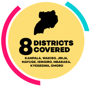 8_districts