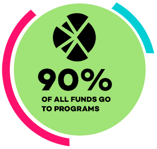 90-percent-funds